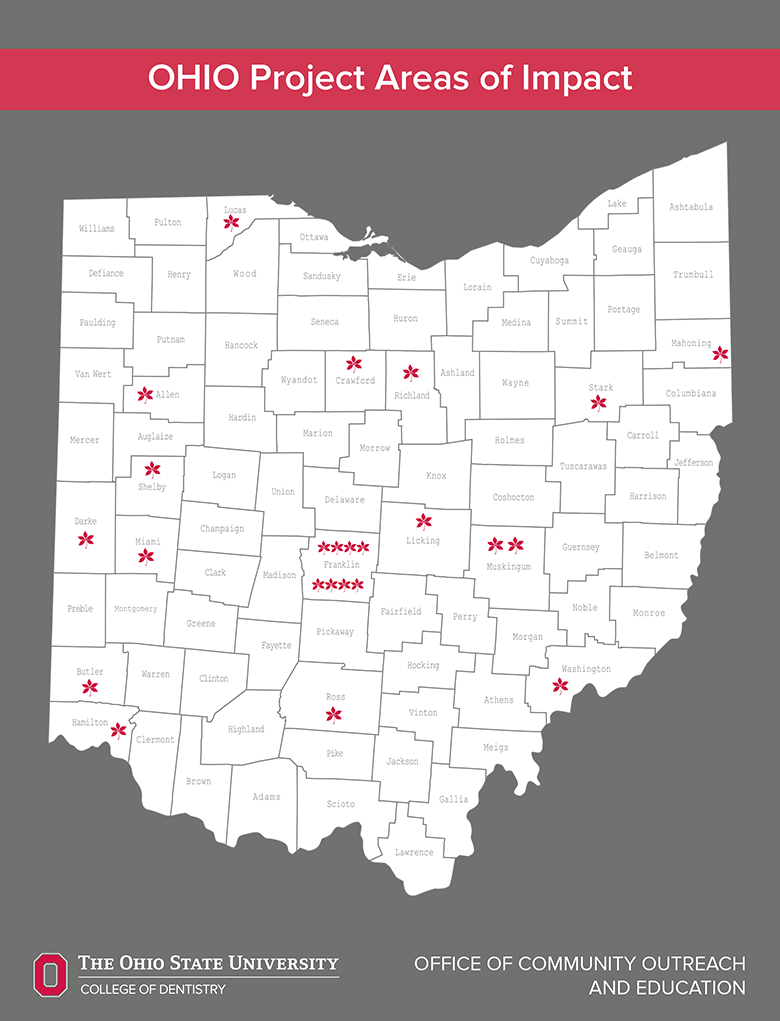 OHIO Project Areas of Impact